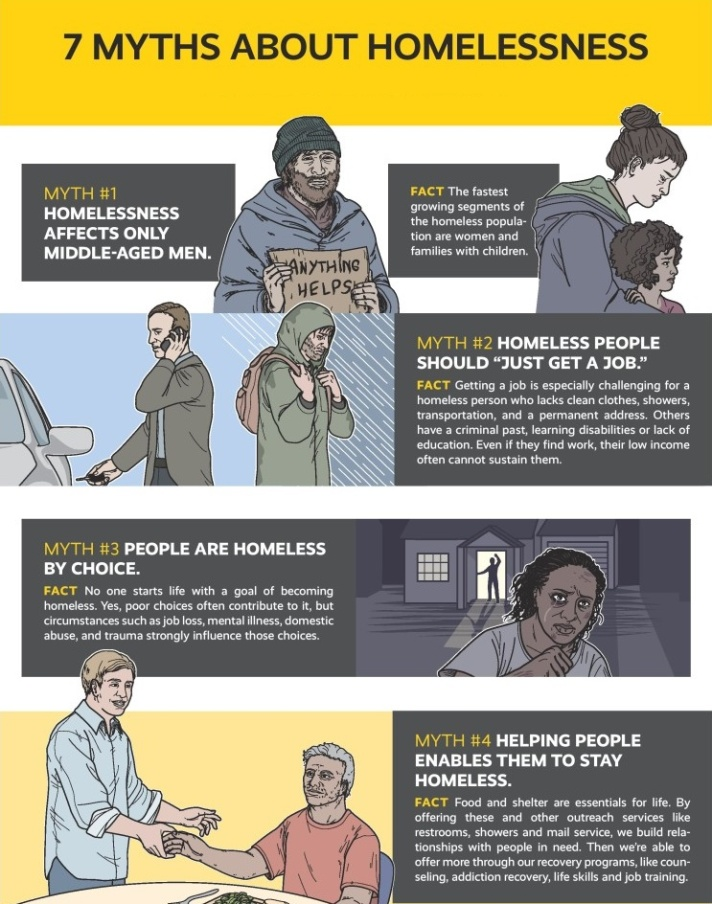 PRM-Infographic-7-Myths-About-Homelessness-1.1-page-001-791x1024